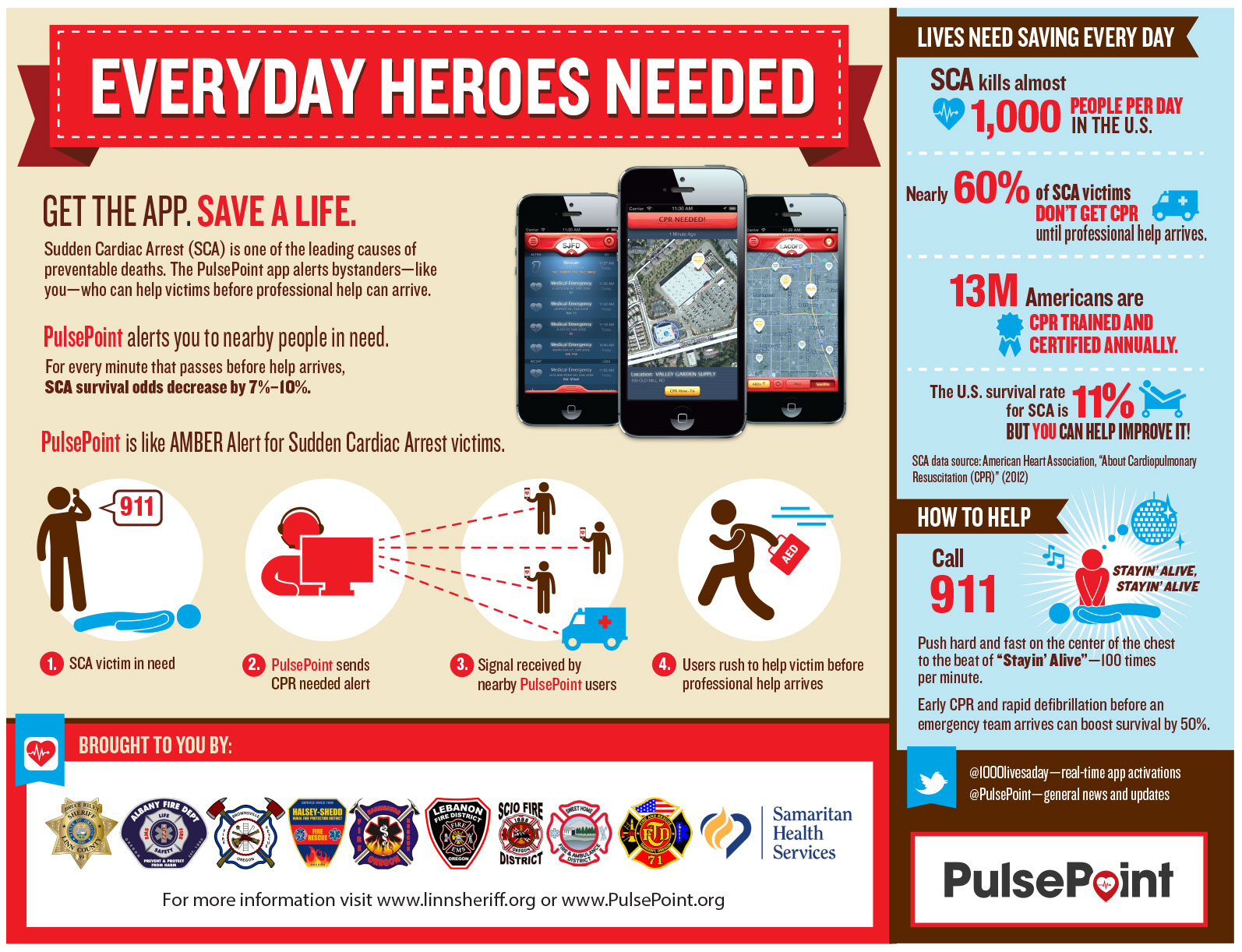 Pulsepoint app pulsepoint infographic linn xflitez Image collections