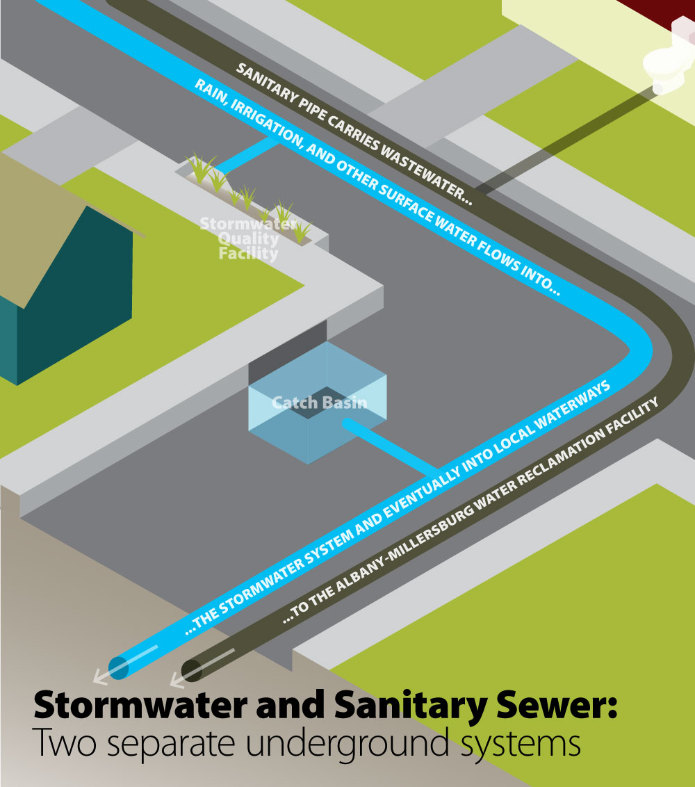 stormwater isometric grid
